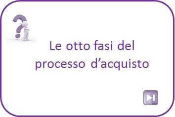 Home_Fasi_processo_acquisto