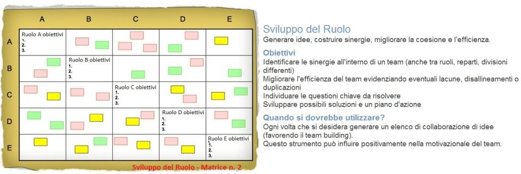 Matrice Sviluppo del ruolo_pr3
