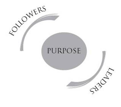 LEADER-FOLLOWER-www.pr3.it