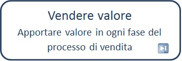 Progr_vendere_valore